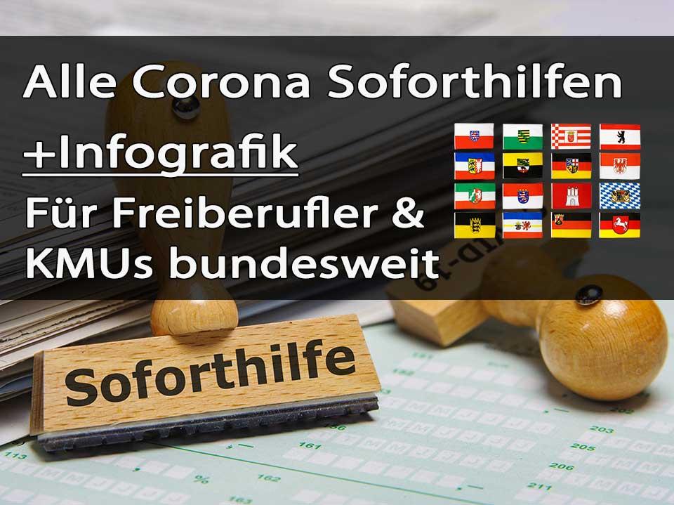 Corona Soforthilfe Übersicht